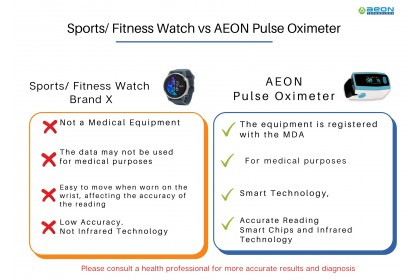 [FREE GIFT] AEON A300 Fingertip Pulse Oximeter - Purple (1 Year Warranty) + FREE 10pcs Virox Alcohol Wipes